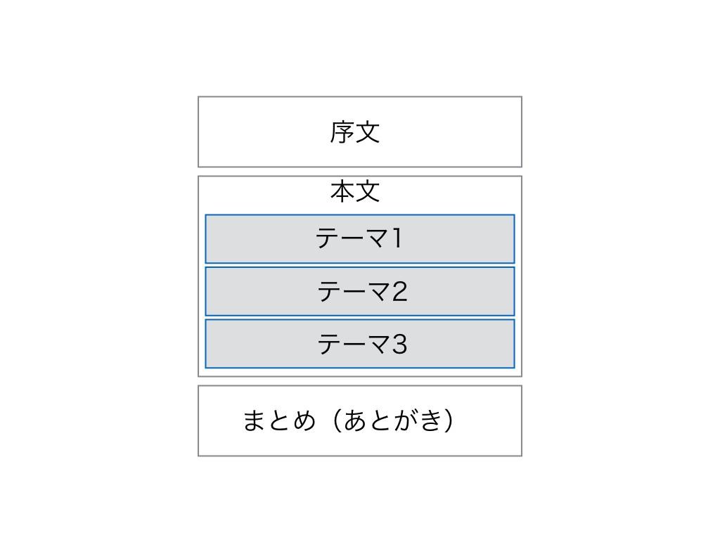 記事構成.001